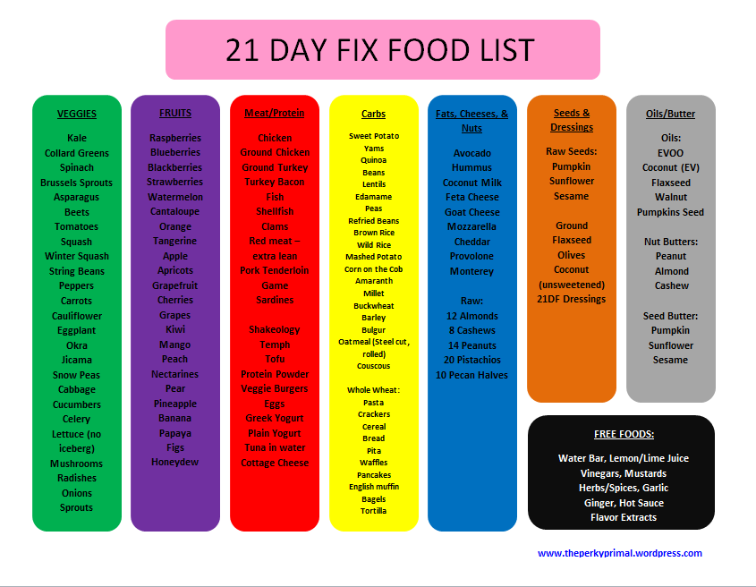 21 day diet fix container sizes